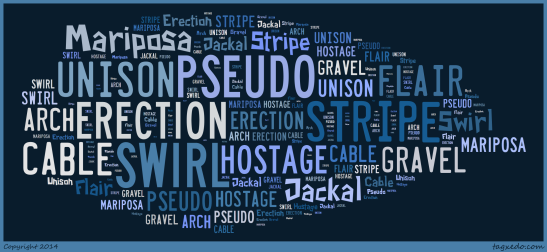 Wordle 42 Jan. 5