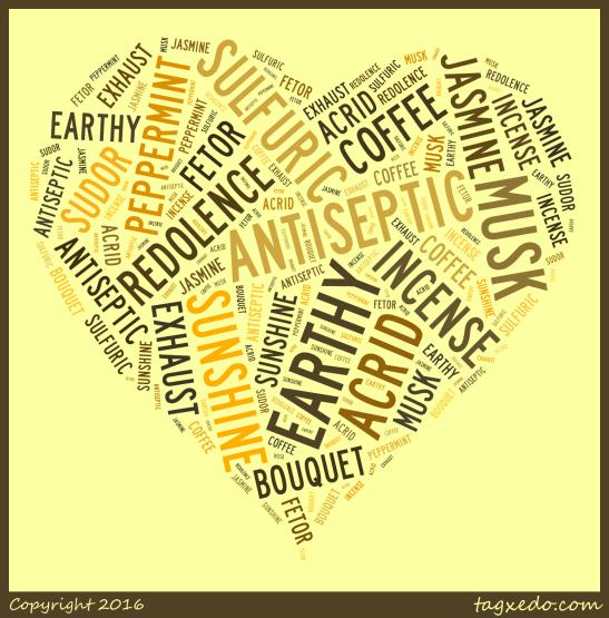 Scent Wordle