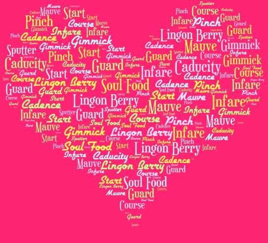 Wordle 142