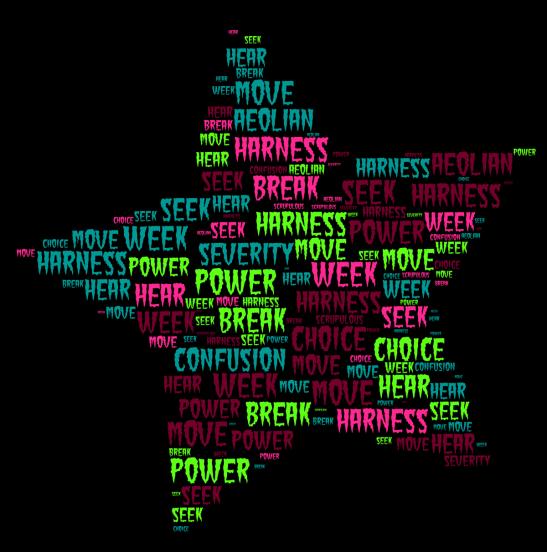 Wordle 190