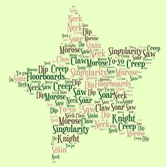 Wordle 199